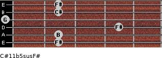 C#11b5sus/F# for guitar on frets 2, 2, 4, 0, 2, 2