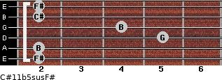 C#11b5sus/F# for guitar on frets 2, 2, 5, 4, 2, 2