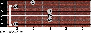 C#11b5sus/F# for guitar on frets 2, 4, 4, 4, 2, 3