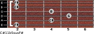 C#11b5sus/F# for guitar on frets 2, 4, 5, 4, 2, 2
