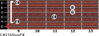 C#11b5sus/F# for guitar on frets x, 9, 11, 12, 12, 9