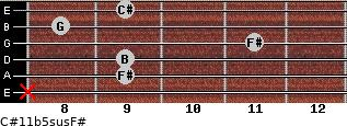 C#11b5sus/F# for guitar on frets x, 9, 9, 11, 8, 9