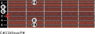 C#11b5sus/F# for guitar on frets 2, 2, x, 0, 0, 2