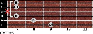 C#11#5 for guitar on frets 9, 8, 7, x, 7, 7