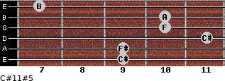 C#11#5 for guitar on frets 9, 9, 11, 10, 10, 7
