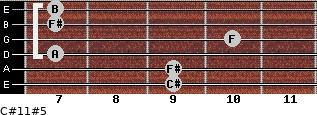 C#11#5 for guitar on frets 9, 9, 7, 10, 7, 7