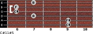 C#11#5 for guitar on frets 9, 9, 7, 6, 6, 7