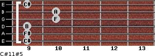 C#11#5 for guitar on frets 9, 9, 9, 10, 10, 9