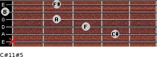 C#11#5 for guitar on frets x, 4, 3, 2, 0, 2