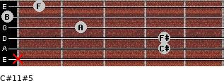 C#11#5 for guitar on frets x, 4, 4, 2, 0, 1
