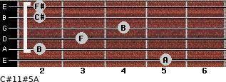 C#11#5/A for guitar on frets 5, 2, 3, 4, 2, 2