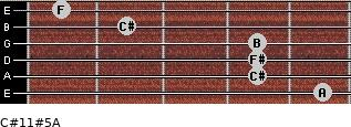 C#11#5/A for guitar on frets 5, 4, 4, 4, 2, 1