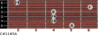 C#11#5/A for guitar on frets 5, 4, 4, 4, 6, 2