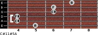 C#11#5/A for guitar on frets 5, 4, 4, 6, 6, 7
