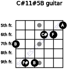C#11#5/B for guitar on frets 7, 9, 9, 6, 6, 5