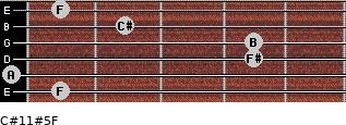 C#11#5/F for guitar on frets 1, 0, 4, 4, 2, 1