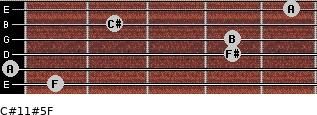 C#11#5/F for guitar on frets 1, 0, 4, 4, 2, 5