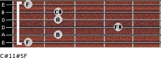 C#11#5/F for guitar on frets 1, 2, 4, 2, 2, 1