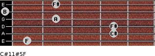 C#11#5/F for guitar on frets 1, 4, 4, 2, 0, 2