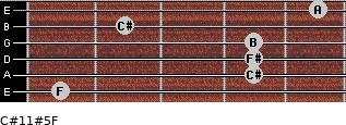 C#11#5/F for guitar on frets 1, 4, 4, 4, 2, 5