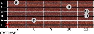 C#11#5/F for guitar on frets x, 8, 11, 11, 10, 7