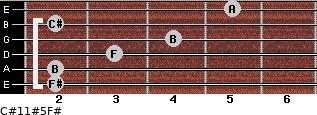 C#11#5/F# for guitar on frets 2, 2, 3, 4, 2, 5