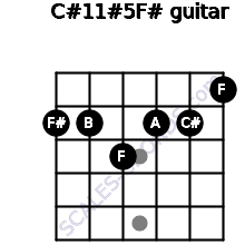 C#11#5/F# for guitar on frets 2, 2, 3, 2, 2, 1