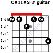 C#11#5/F# for guitar on frets 2, 2, 3, 2, 2, 5