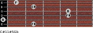 C#11#5/Gb for guitar on frets 2, 0, 4, 4, 2, 1