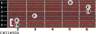 C#11#5/Gb for guitar on frets 2, 2, 3, 6, 6, 5