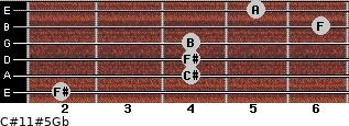 C#11#5/Gb for guitar on frets 2, 4, 4, 4, 6, 5