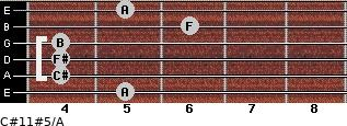 C#11#5/A for guitar on frets 5, 4, 4, 4, 6, 5