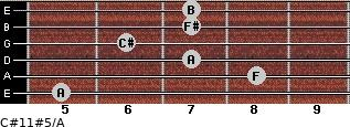 C#11#5/A for guitar on frets 5, 8, 7, 6, 7, 7