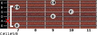 C#11#5/B for guitar on frets 7, x, 9, 10, 7, 9
