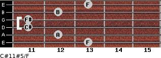 C#11#5/F for guitar on frets 13, 12, 11, 11, 12, 13
