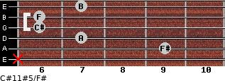 C#11#5/F# for guitar on frets x, 9, 7, 6, 6, 7