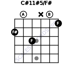 C#11#5/F# for guitar on frets 2, 0, 3, x, 0, 1