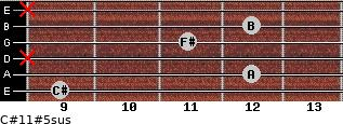 C#11#5sus for guitar on frets 9, 12, x, 11, 12, x