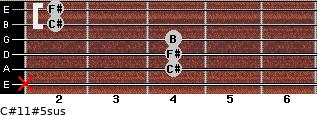 C#11#5sus for guitar on frets x, 4, 4, 4, 2, 2