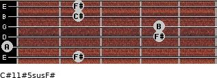 C#11#5sus/F# for guitar on frets 2, 0, 4, 4, 2, 2