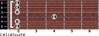 C#11#5sus/F# for guitar on frets 2, 2, 4, 2, 2, 2
