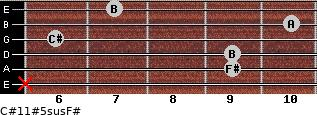 C#11#5sus/F# for guitar on frets x, 9, 9, 6, 10, 7
