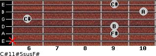 C#11#5sus/F# for guitar on frets x, 9, 9, 6, 10, 9