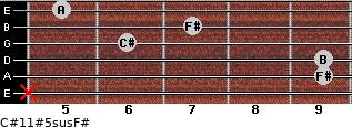 C#11#5sus/F# for guitar on frets x, 9, 9, 6, 7, 5