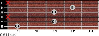 C#11sus for guitar on frets 9, 11, x, 11, 12, x