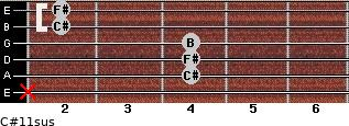 C#11sus for guitar on frets x, 4, 4, 4, 2, 2