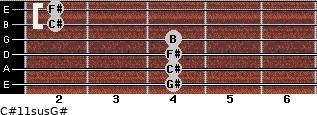 C#11sus/G# for guitar on frets 4, 4, 4, 4, 2, 2