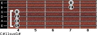 C#11sus/G# for guitar on frets 4, 4, 4, 4, 7, 7