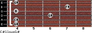 C#11sus/G# for guitar on frets 4, 4, 6, 4, 7, 4