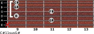 C#11sus/G# for guitar on frets x, 11, 9, 11, 9, 9